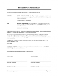 editable general noncompete agreement template businessinabox™ no competition agreement template word