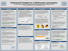 free 40 eyecatching research poster templates scientific conference poster presentation template excel