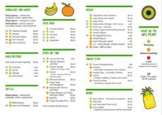editable marlborough primary school menu  healthy eating advisory school canteen menu template excel