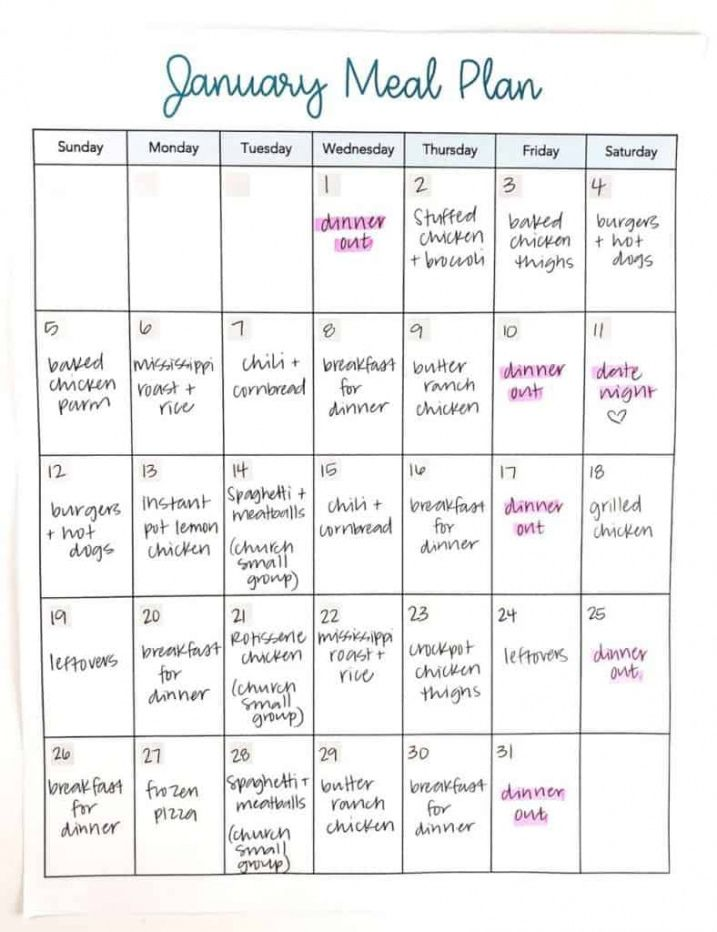 5 steps to meal plan monthly free monthly meal planner monthly food menu template word