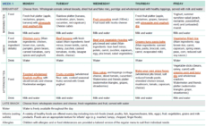 sample twoweek menu for long day care  healthy eating child care menu template excel