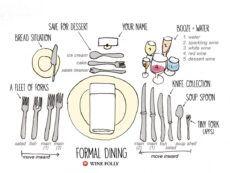 editable deconstructing a wine dinner from starters to dessert wine pairing menu template sample