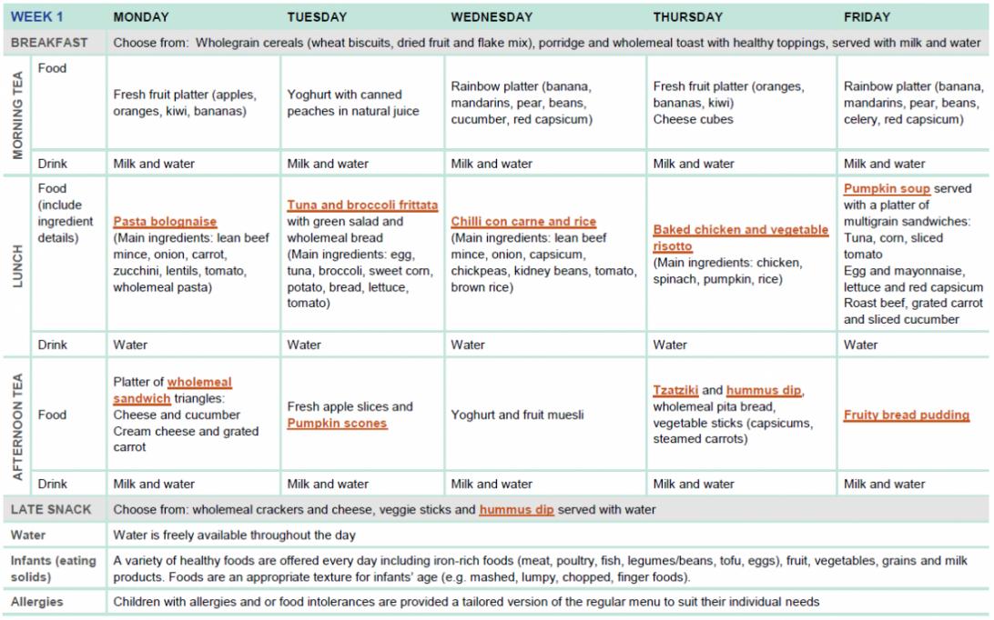 free sample twoweek menu for long day care  healthy eating child care food menu template sample