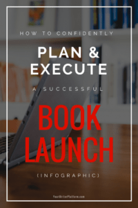 how to confidently plan and execute a successful book launch book launch poster template pdf